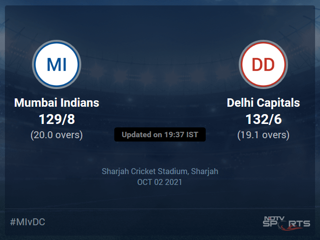 Mumbai Indians vs Delhi Capitals: IPL 2021 Live Cricket Score, Live Score Of Today's Match on NDTV Sports