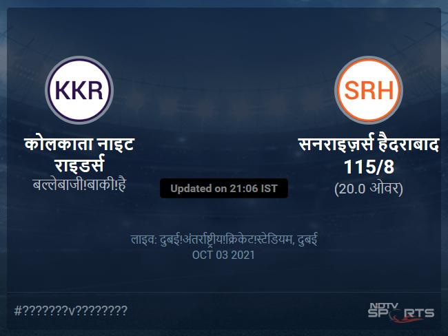 कोलकाता नाइट राइडर्स बनाम सनराइज़र्स हैदराबाद लाइव स्कोर, ओवर 16 से 20 लेटेस्ट क्रिकेट स्कोर अपडेट