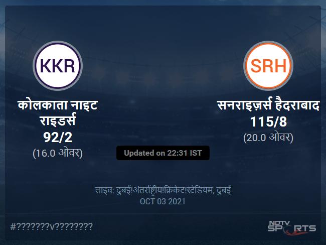 कोलकाता नाइट राइडर्स बनाम सनराइज़र्स हैदराबाद लाइव स्कोर, ओवर 11 से 15 लेटेस्ट क्रिकेट स्कोर अपडेट