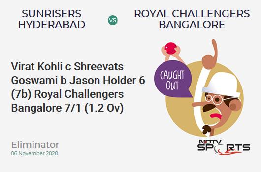 SRH vs RCB: Eliminator: WICKET! Virat Kohli c Shreevats Goswami b Jason Holder 6 (7b, 0x4, 0x6). Royal Challengers Bangalore 7/1 (1.2 Ov). CRR: 5.25