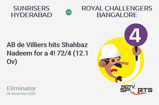SRH vs RCB: Eliminator: AB de Villiers hits Shahbaz Nadeem for a 4! Royal Challengers Bangalore 72/4 (12.1 Ov). CRR: 5.91