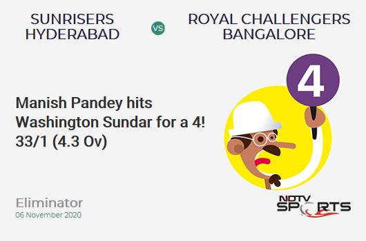 SRH vs RCB: Eliminator: Manish Pandey hits Washington Sundar for a 4! Sunrisers Hyderabad 33/1 (4.3 Ov). Target: 132; RRR: 6.39