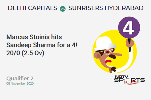 DC vs SRH: Qualifier 2: Marcus Stoinis hits Sandeep Sharma for a 4! Delhi Capitals 20/0 (2.5 Ov). CRR: 7.05