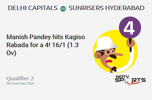 DC vs SRH: Qualifier 2: Manish Pandey hits Kagiso Rabada for a 4! Sunrisers Hyderabad 16/1 (1.3 Ov). Target: 190; RRR: 9.41