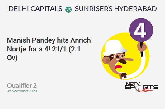 DC vs SRH: Qualifier 2: Manish Pandey hits Anrich Nortje for a 4! Sunrisers Hyderabad 21/1 (2.1 Ov). Target: 190; RRR: 9.48