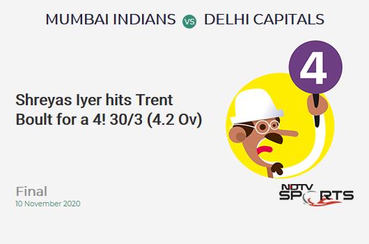 MI vs DC: Final: Shreyas Iyer hits Trent Boult for a 4! Delhi Capitals 30/3 (4.2 Ov). CRR: 6.92