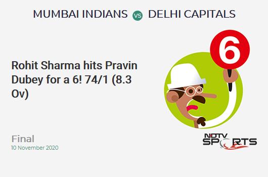 MI vs DC: Final: It's a SIX! Rohit Sharma hits Pravin Dubey. Mumbai Indians 74/1 (8.3 Ov). Target: 157; RRR: 7.22
