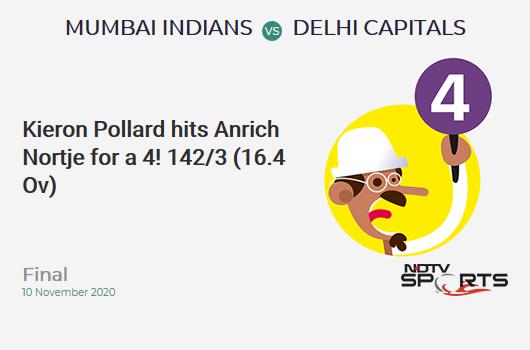 MI vs DC: Final: Kieron Pollard hits Anrich Nortje for a 4! Mumbai Indians 142/3 (16.4 Ov). Target: 157; RRR: 4.50