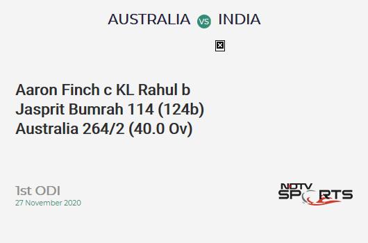 AUS vs IND: 1st ODI: WICKET! Aaron Finch c KL Rahul b Jasprit Bumrah 114 (124b, 9x4, 2x6). AUS 264/2 (40.0 Ov). CRR: 6.6