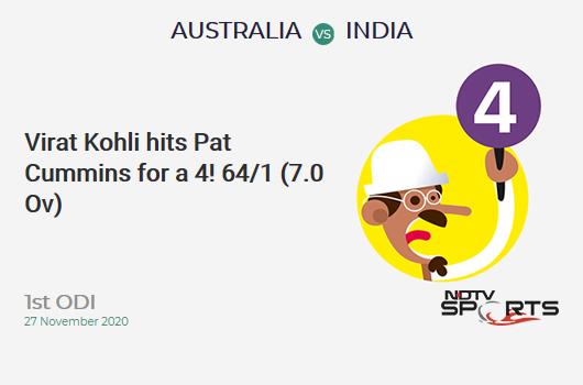 AUS vs IND: 1st ODI: Virat Kohli hits Pat Cummins for a 4! IND 64/1 (7.0 Ov). Target: 375; RRR: 7.23
