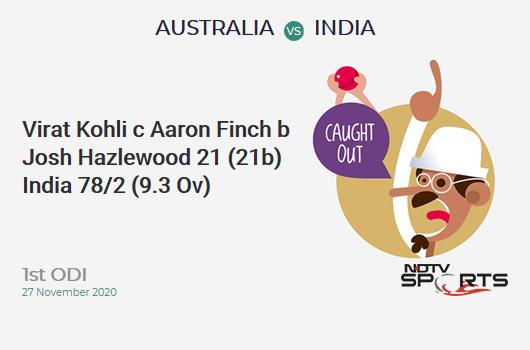 AUS vs IND: 1st ODI: WICKET! Virat Kohli c Aaron Finch b Josh Hazlewood 21 (21b, 2x4, 1x6). IND 78/2 (9.3 Ov). Target: 375; RRR: 7.33