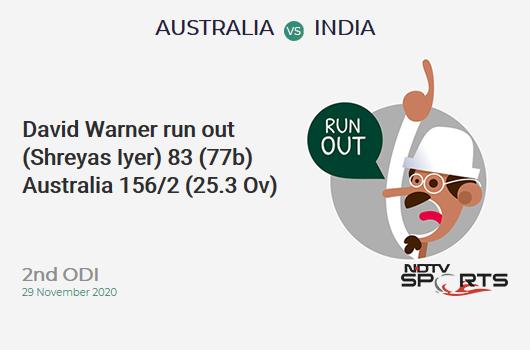 AUS vs IND: 2nd ODI: WICKET! David Warner run out (Shreyas Iyer) 83 (77b, 7x4, 3x6). AUS 156/2 (25.3 Ov). CRR: 6.12