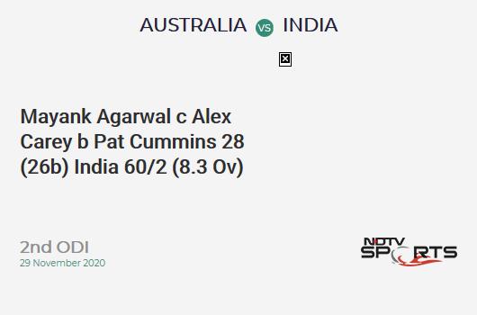 AUS vs IND: 2nd ODI: WICKET! Mayank Agarwal c Alex Carey b Pat Cummins 28 (26b, 4x4, 0x6). IND 60/2 (8.3 Ov). Target: 390; RRR: 7.95