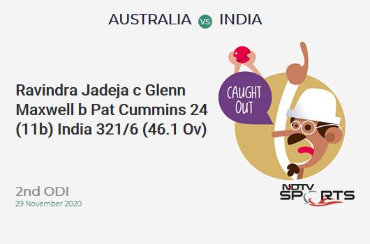 AUS vs IND: 2nd ODI: WICKET! Ravindra Jadeja c Glenn Maxwell b Pat Cummins 24 (11b, 1x4, 2x6). IND 321/6 (46.1 Ov). Target: 390; RRR: 18