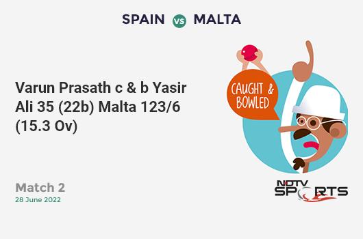 NZ vs SL: Match 3: Kusal Perera hits Matt Henry for a 4! Sri Lanka 24/1 (4.1 Ov). CRR: 5.76
