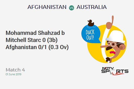 AFG vs AUS: Match 4: WICKET! Mohammad Shahzad b Mitchell Starc 0 (3b, 0x4, 0x6). अफ़ग़ानिस्तान 0/1 (0.3 Ov). CRR: 0