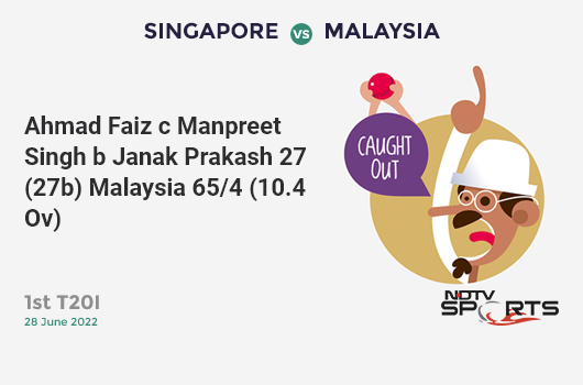 AFG vs AUS: Match 4: Hashmatullah Shahidi hits Nathan Coulter-Nile for a 4! Afghanistan 41/2 (10.2 Ov). CRR: 3.96