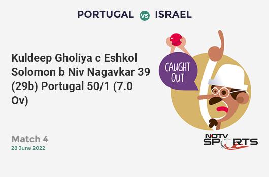 AFG vs AUS: Match 4: Najibullah Zadran hits Adam Zampa for a 4! Afghanistan 107/5 (26.3 Ov). CRR: 4.03