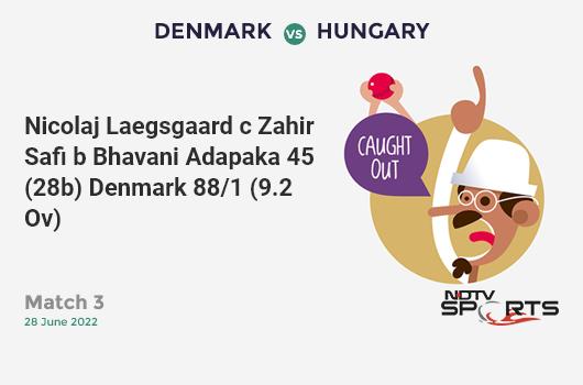 AFG vs AUS: Match 4: It's a SIX! Najibullah Zadran hits Adam Zampa. Afghanistan 123/5 (28.5 Ov). CRR: 4.26
