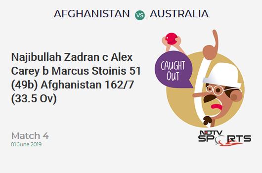 AFG vs AUS: Match 4: WICKET! Najibullah Zadran c Alex Carey b Marcus Stoinis 51 (49b, 7x4, 2x6). अफ़ग़ानिस्तान 162/7 (33.5 Ov). CRR: 4.78