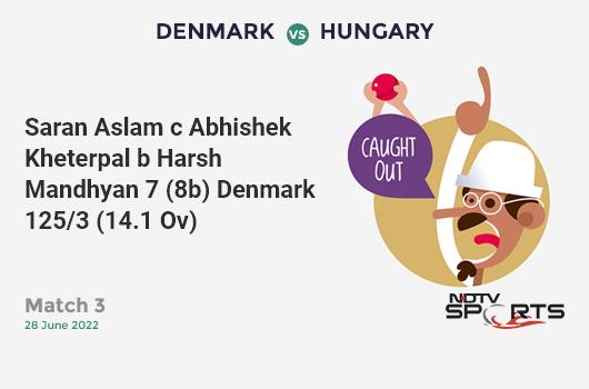AFG vs AUS: Match 4: Dawlat Zadran hits Pat Cummins for a 4! Afghanistan 166/7 (34.5 Ov). CRR: 4.76