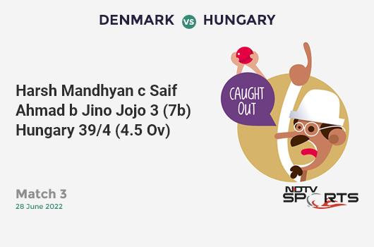 AFG vs AUS: Match 4: Usman Khawaja hits Mohammad Nabi for a 4! Australia 141/1 (21.4 Ov). Target: 208; RRR: 2.36