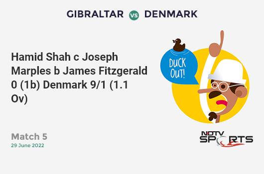 ENG vs PAK: Match 6: Fakhar Zaman hits Jofra Archer for a 4! Pakistan 18/0 (3.2 Ov). CRR: 5.4