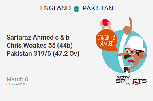 ENG vs PAK: Match 6: WICKET! Sarfaraz Ahmed c & b Chris Woakes 55 (44b, 5x4, 0x6). पाकिस्तान 319/6 (47.2 Ov). CRR: 6.73