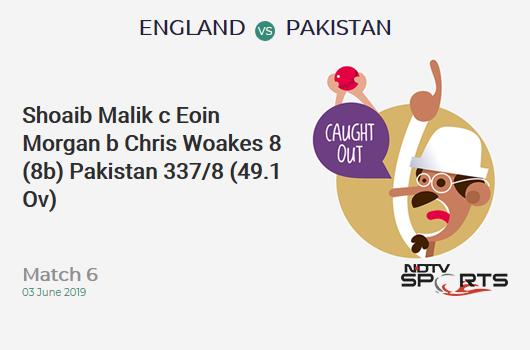 ENG vs PAK: Match 6: WICKET! Shoaib Malik c Eoin Morgan b Chris Woakes 8 (8b, 0x4, 0x6). पाकिस्तान 337/8 (49.1 Ov). CRR: 6.85
