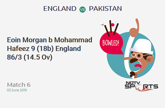 ENG vs PAK: Match 6: WICKET! Eoin Morgan b Mohammad Hafeez 9 (18b, 1x4, 0x6). इंग्लैंड 86/3 (14.5 Ov). Target: 349; RRR: 7.48