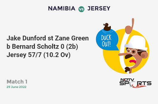 ENG vs PAK: Match 6: Ben Stokes hits Hassan Ali for a 4! England 108/3 (18.0 Ov). Target: 349; RRR: 7.53