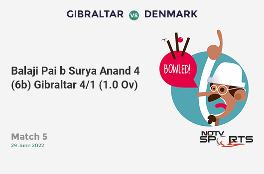 ENG vs PAK: Match 6: Joe Root hits Mohammad Hafeez for a 4! England 124/4 (22.2 Ov). Target: 349; RRR: 8.13