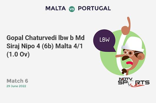 ENG vs PAK: Match 6: Jos Buttler hits Shadab Khan for a 4! England 161/4 (26.2 Ov). Target: 349; RRR: 7.94