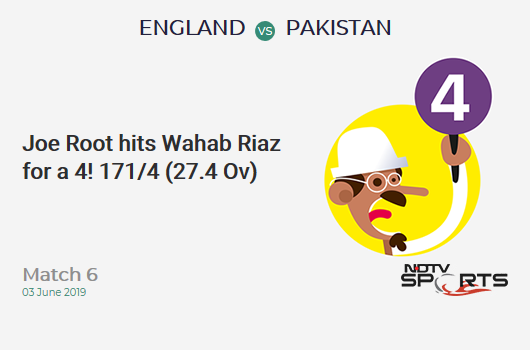 ENG vs PAK: Match 6: Joe Root hits Wahab Riaz for a 4! England 171/4 (27.4 Ov). Target: 349; RRR: 7.97