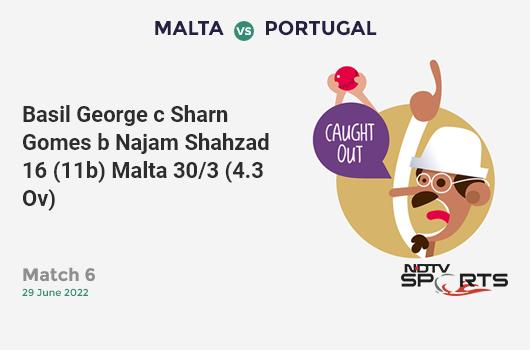 ENG vs PAK: Match 6: Jos Buttler hits Wahab Riaz for a 4! England 255/5 (39.3 Ov). Target: 349; RRR: 8.95