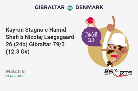 AFG vs SL: Match 7: Kusal Perera hits Hamid Hassan for a 4! Sri Lanka 9/0 (1.1 Ov). CRR: 7.71