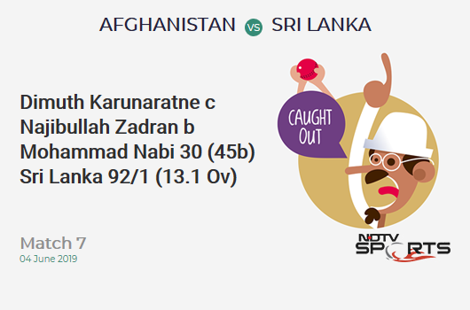 AFG vs SL: Match 7: WICKET! Dimuth Karunaratne c Najibullah Zadran b Mohammad Nabi 30 (45b, 3x4, 0x6). श्रीलंका 92/1 (13.1 Ov). CRR: 6.98