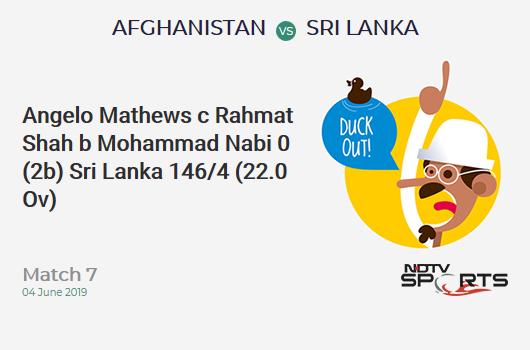 AFG vs SL: Match 7: WICKET! Angelo Mathews c Rahmat Shah b Mohammad Nabi 0 (2b, 0x4, 0x6). श्रीलंका 146/4 (22.0 Ov). CRR: 6.63