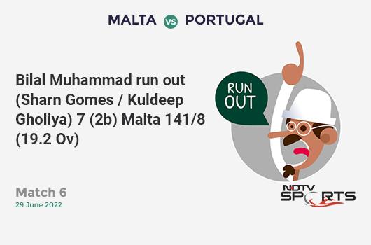 AFG vs SL: Match 7: WICKET! Lasith Malinga b Dawlat Zadran 4 (14b, 1x4, 0x6). श्रीलंका 199/9 (36.0 Ov). CRR: 5.52