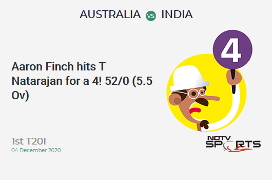 AUS vs IND: 1st T20I: Aaron Finch hits T Natarajan for a 4! AUS 52/0 (5.5 Ov). Target: 162; RRR: 7.76