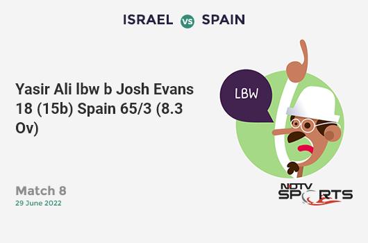 BAN vs NZ: Match 9: Soumya Sarkar hits Matt Henry for a 4! Bangladesh 21/0 (4.3 Ov). CRR: 4.66