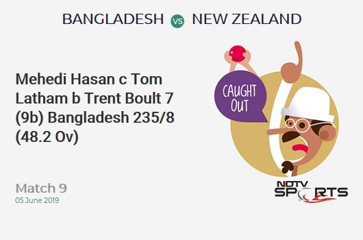 BAN vs NZ: Match 9: WICKET! Mehedi Hasan c Tom Latham b Trent Boult 7 (9b, 0x4, 0x6). बांग्लादेश 235/8 (48.2 Ov). CRR: 4.86