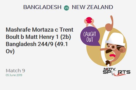 BAN vs NZ: Match 9: WICKET! Mashrafe Mortaza c Trent Boult b Matt Henry 1 (2b, 0x4, 0x6). बांग्लादेश 244/9 (49.1 Ov). CRR: 4.96
