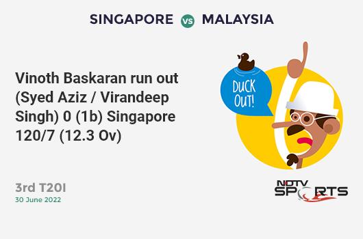 BAN vs NZ: Match 9: Ross Taylor hits Mosaddek Hossain for a 4! New Zealand 109/2 (19.1 Ov). Target: 245; RRR: 4.41