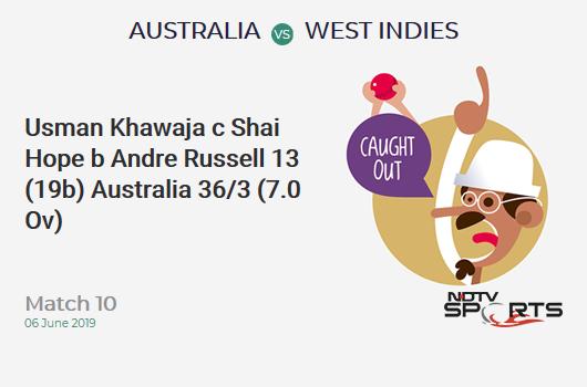 AUS vs WI: Match 10: WICKET! Usman Khawaja c Shai Hope b Andre Russell 13 (19b, 2x4, 0x6). ऑस्ट्रेलिया 36/3 (7.0 Ov). CRR: 5.14