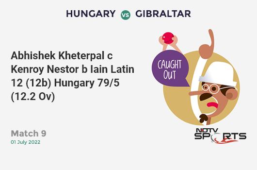 AUS vs WI: Match 10: It's a SIX! Nicholas Pooran hits Marcus Stoinis. West Indies 86/2 (16.2 Ov). Target: 289; RRR: 6.03
