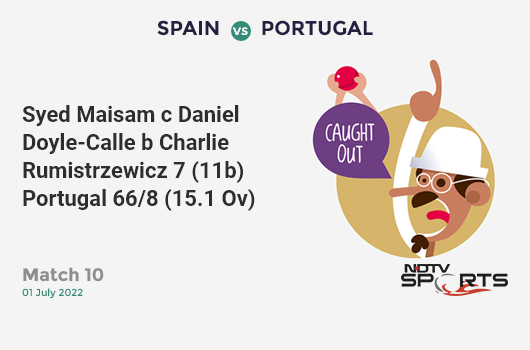 AUS vs WI: Match 10: Shimron Hetmyer hits Nathan Coulter-Nile for a 4! West Indies 133/3 (24.5 Ov). Target: 289; RRR: 6.20