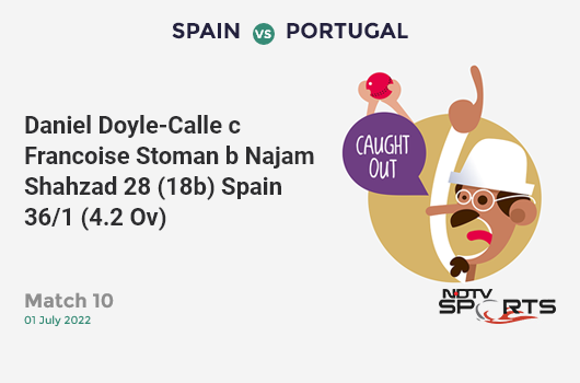 AUS vs WI: Match 10: Ashley Nurse hits Nathan Coulter-Nile for a 4! West Indies 265/9 (49.4 Ov). Target: 289; RRR: 72