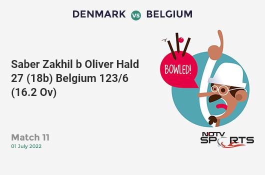 ENG vs BAN: Match 12: Shakib Al Hasan hits Mark Wood for a 4! Bangladesh 125/2 (22.3 Ov). Target: 387; RRR: 9.53