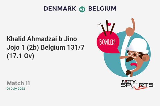 ENG vs BAN: Match 12: Mushfiqur Rahim hits Adil Rashid for a 4! Bangladesh 148/2 (25.5 Ov). Target: 387; RRR: 9.89